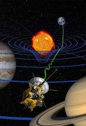 415px-Cassini-science-br.jpg