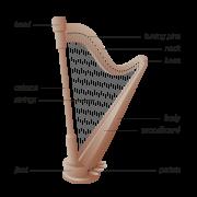 600px-Harpsvg.png