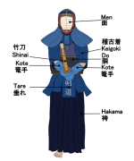 500px-Kendo_uniform_parts.png